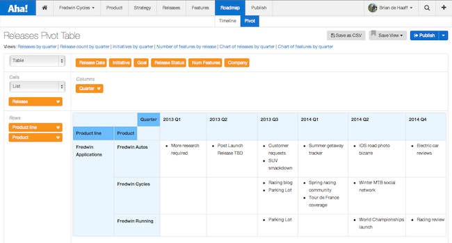 Create Visual Views Of Your Product Roadmap With Tables