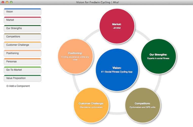 business-model-vision-builder