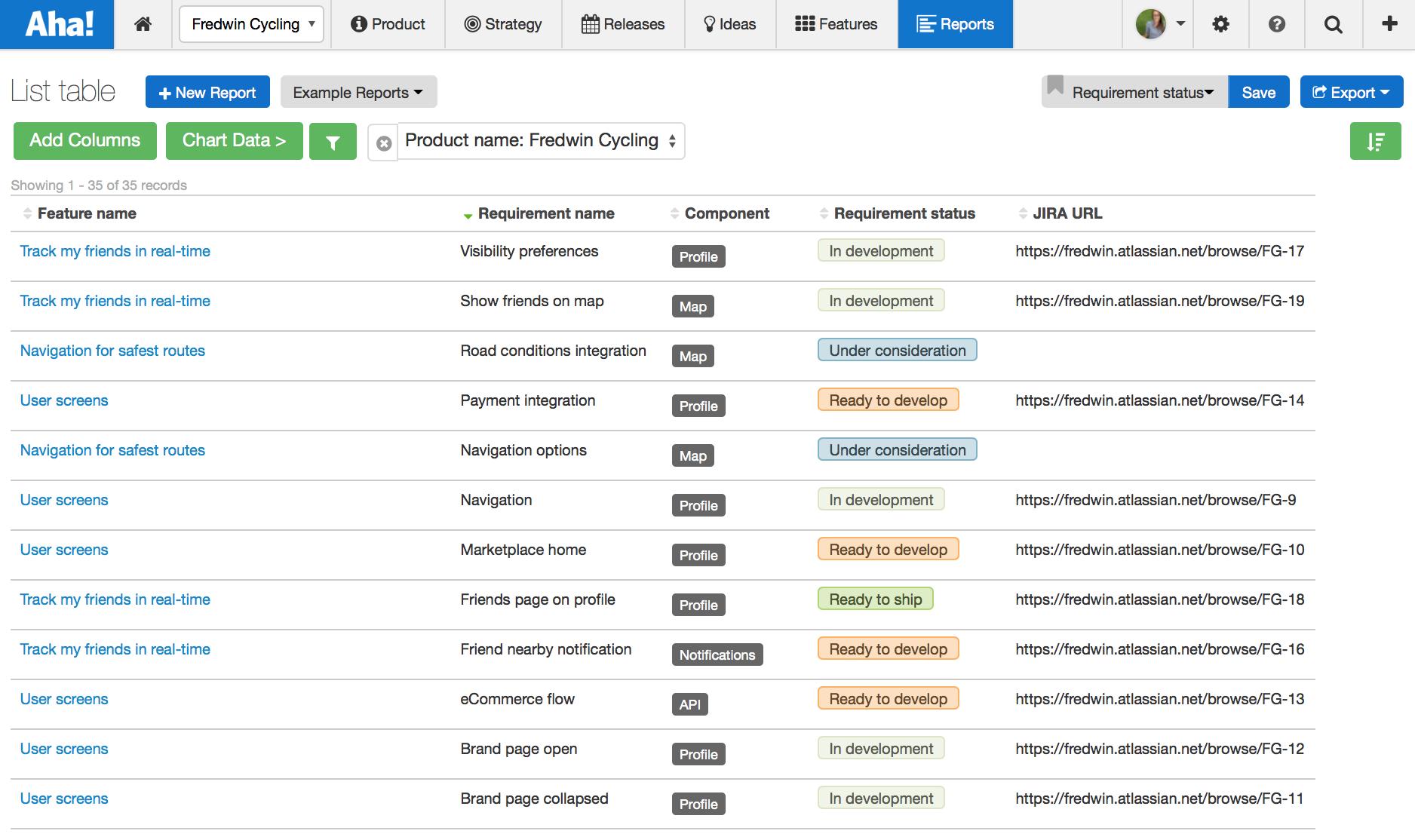 Aha! roadmapping software list report showing JIRA integration